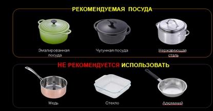 Какая посуда подходит для индукционной варочной панели